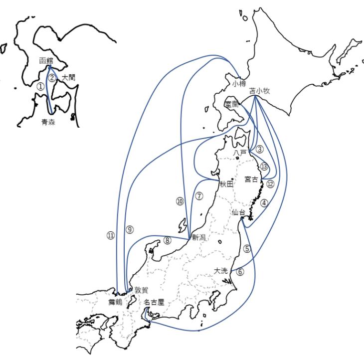 本州から北海道のフェリー航路