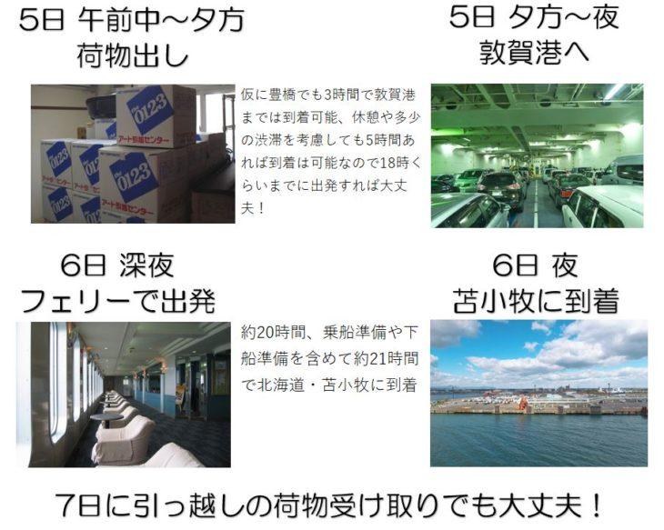 敦賀港を使う場合