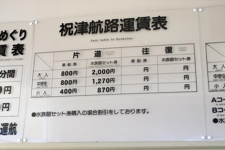 小樽海上観光船「あおばと」乗船場