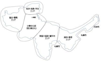 小樽全体地図