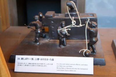 千歳鶴 酒ミュージアム