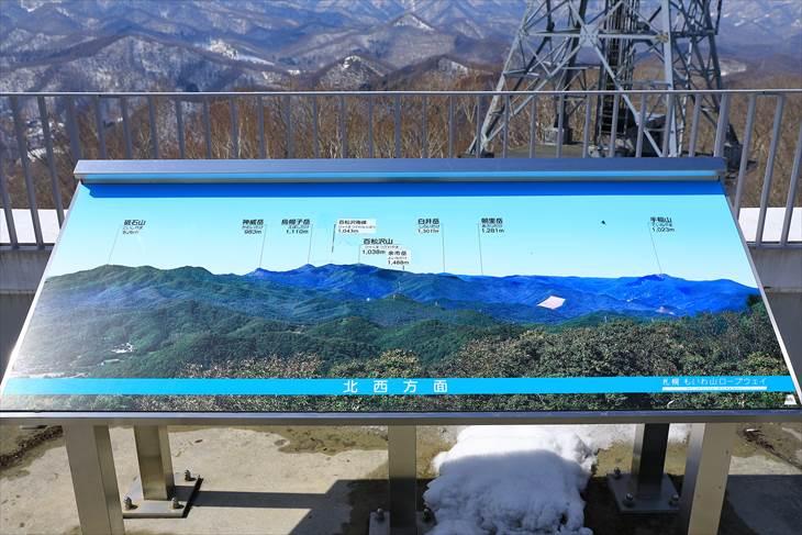 もいわ山山頂駅と展望台