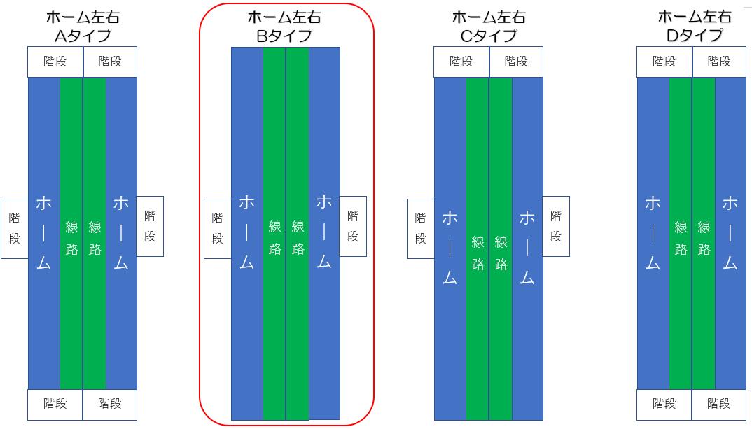円山公園駅 ホーム形状