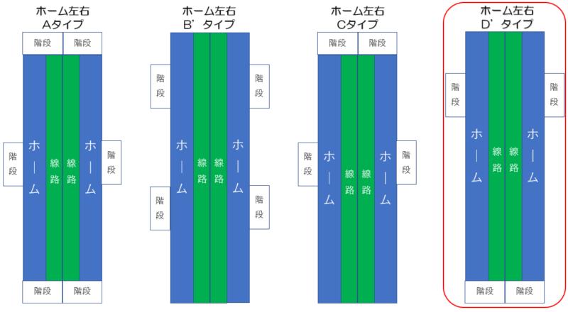 札幌市営地下鉄南北線 中島公園駅 ホーム形状