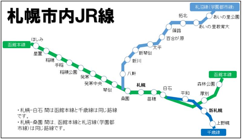 札幌市内JR線路線図