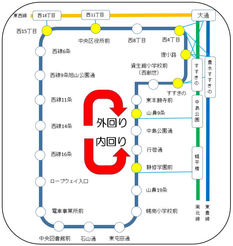 札幌市電・路面電車 路線図
