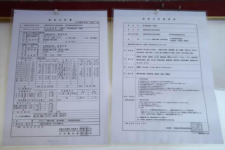 豊平峡温泉 温泉分析表