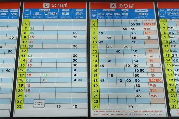 中央バス 札幌ターミナル 時刻表