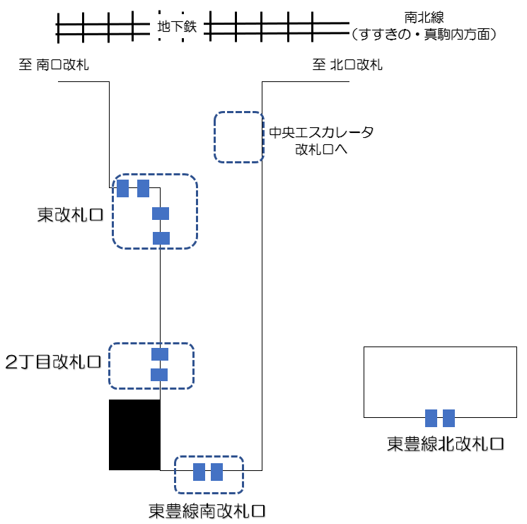 大通駅 改札口の説明図