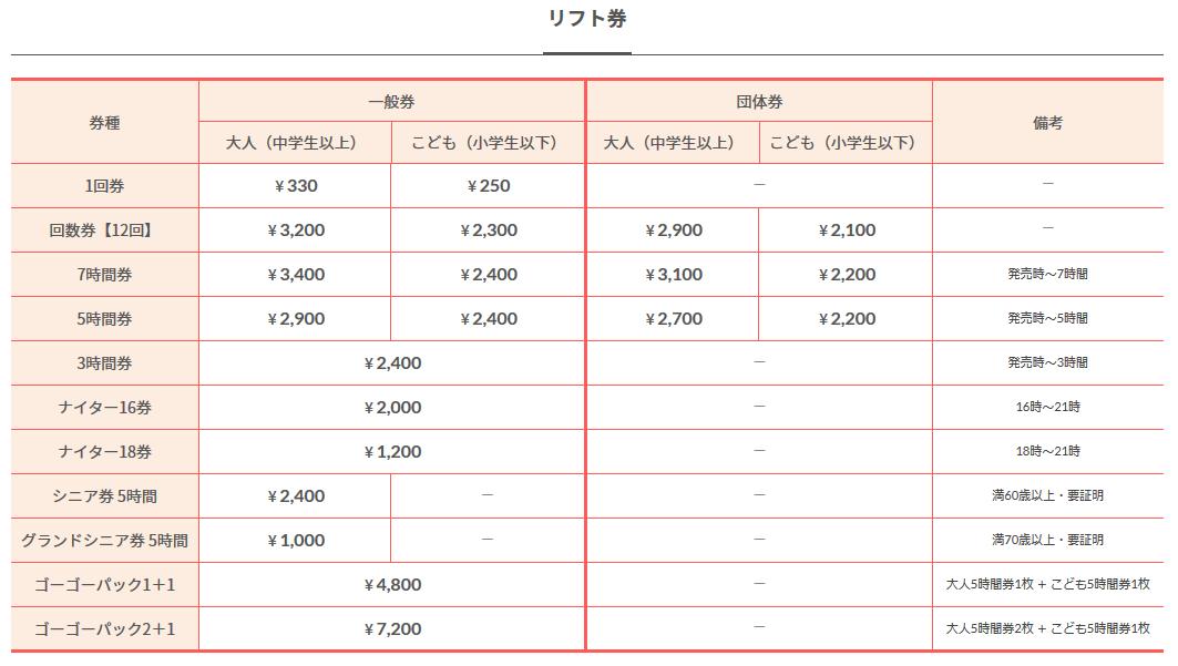 札幌藻岩山スキー場の料金